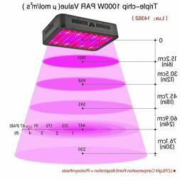 Morsen 1000W LED Grow Light Full Spectrum Plant Light Indoor