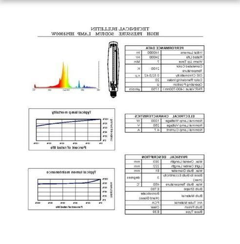 Hydro 1000 Watt HPS USA
