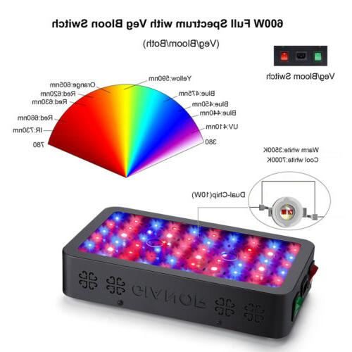 1000W 1200W LED Grow Light Flower Growing Full Spectrum