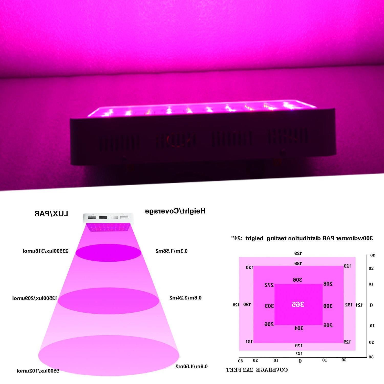 1000Watt LED grow light Full Medical Plants flower Veg Bloom