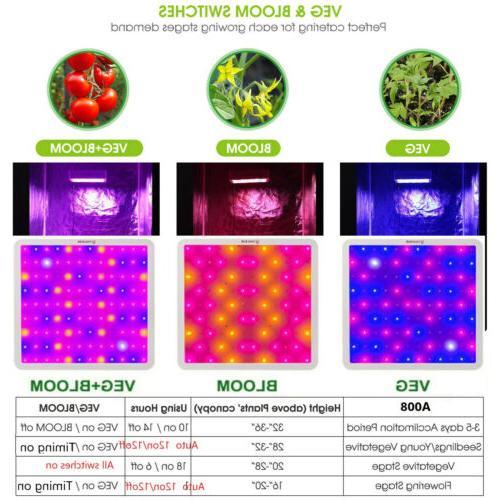 1200 W LED Light Full Spectrum Bloom Lamp