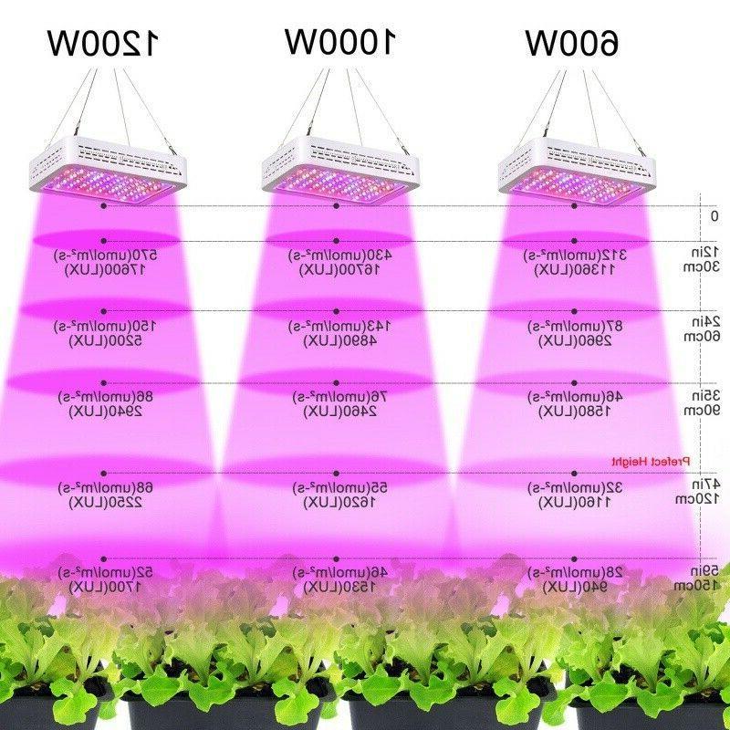 1200W LED Grow Hydroponic Veg Flower Plant Panel