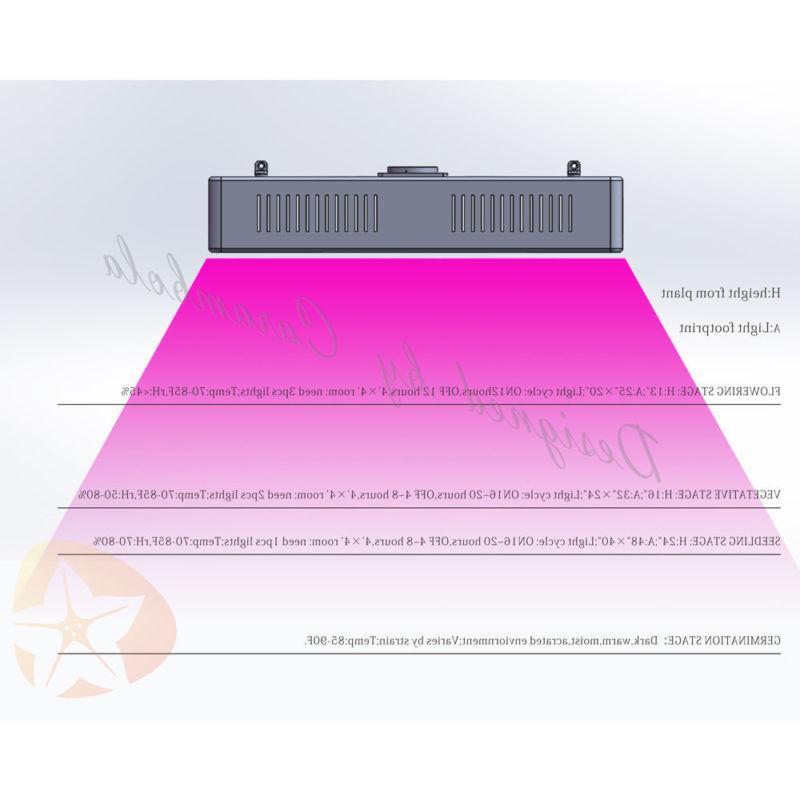 VANDER 1500W LED Light Hydro Spectrum for Flower Plant