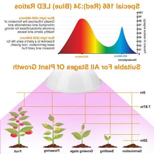 LED Full UV Grow Lamp For Plant