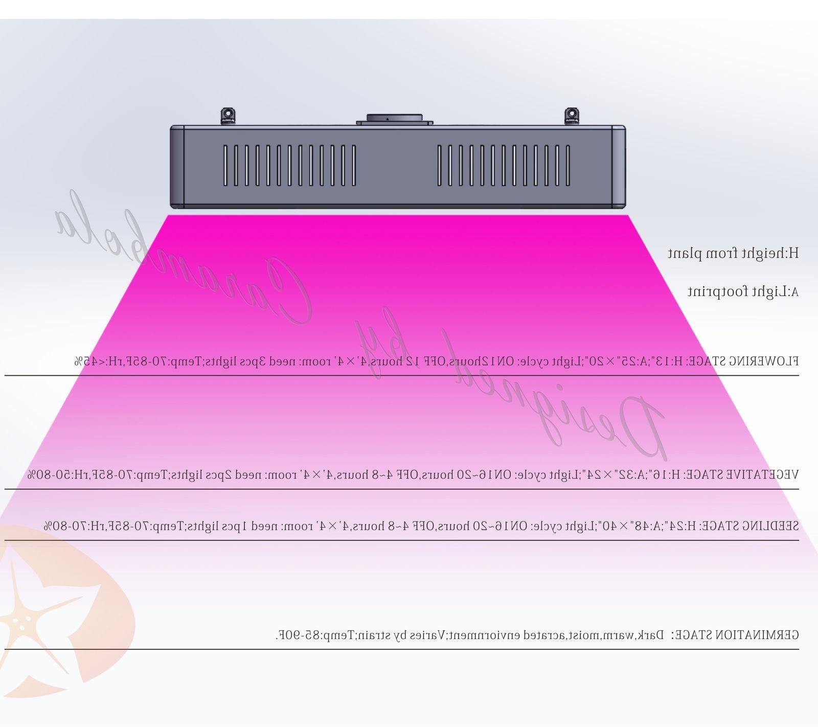 2000W LED Grow Kits Spectrum for veg flower