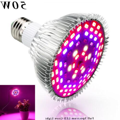 Panel Led Bulb Full Spectrum