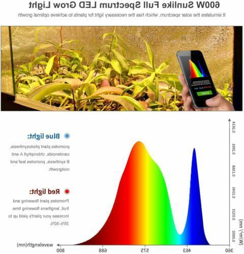 600W Full Spectrum LED