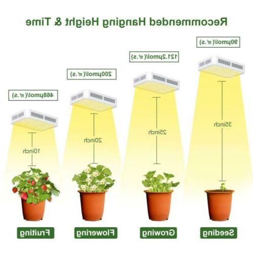 600W Light, LED for Indoor Plant, Full