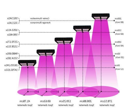 900W LED Grow Panel Full Spectrum Indoors Hydroponics
