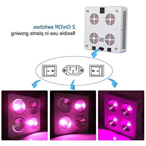 Roleadro 800W Grow Light 9 Band for Plants Growing