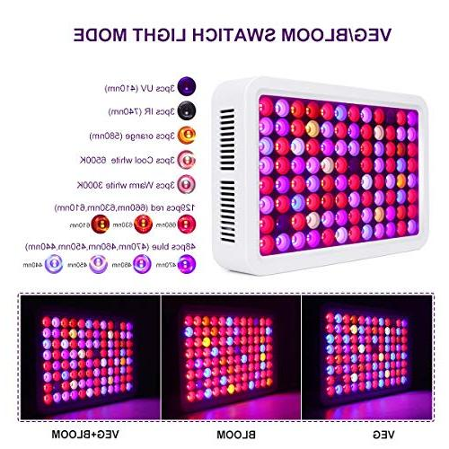 600W Dimmable LED Light, Full Grow Light Two Dimmable Double Plant Light for Indoor Veg and Flower