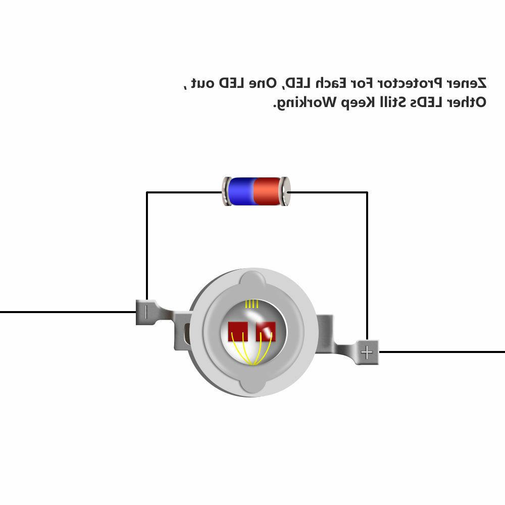 Full Spectrum LED Light LED Grow Lamp for Indoor Plant