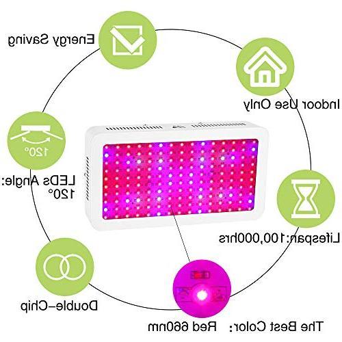 Dimgogo 1500w Chips LED Light Spectrum Greenhouse Plants