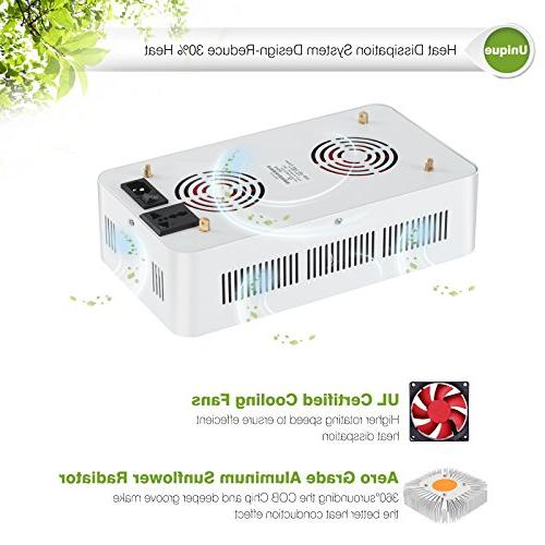 Roleadro Led Grow Plant Grow Light On/Off Switch and Chain Function and