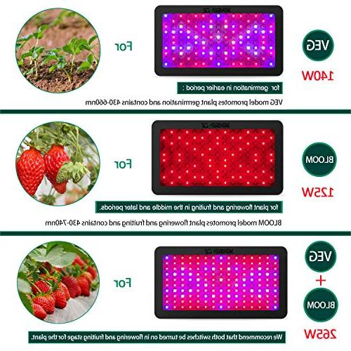 1500 Light Full Veg/Bloom Channel,Yehsence Light Fixtures for Plants with Chained Design and Triple-Chips
