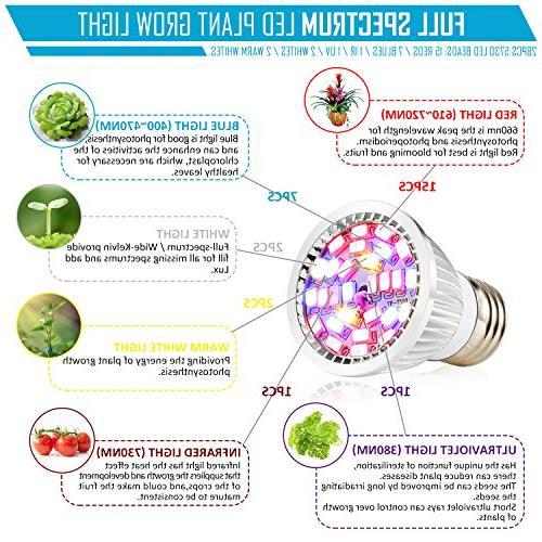 Led Grow Bulb, 28W Spectrum Lights Light for Organic, for Tank, Plants,Pack