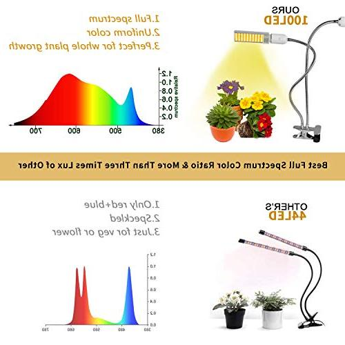KINGBO Newest 50W Led Grow for Indoor Plants, Super 100 Full Spectrum Grow Lamp Dual Desk Plant Replaceable