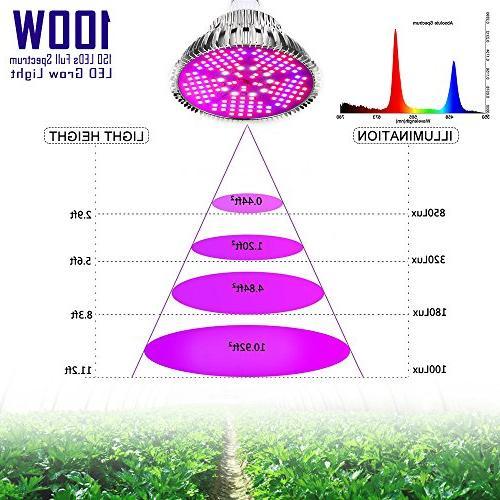 100W Grow Bulb Full Spectrum,Plant Light Bulb with 150 for Indoor Plants,E26/E27 Socket,Grow Lamp for Flower