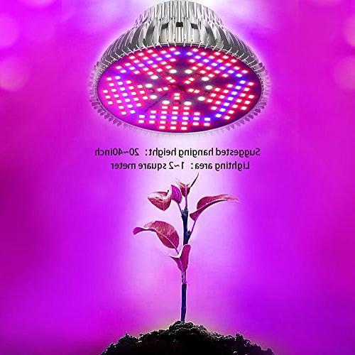 100W Bulb Full Light Bulb with 150 LEDs for Indoor Lamp Garden Succulent Veg Flower