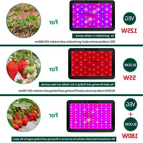 1000w LED Grow Light with Bloom and Veg Switch,Yehsence LED Plant Spectrum for Professional Indoor Plants,can HPS Grow