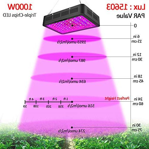 1000w Grow Light with Bloom Plant Lamp Spectrum Professional HPS Grow Light