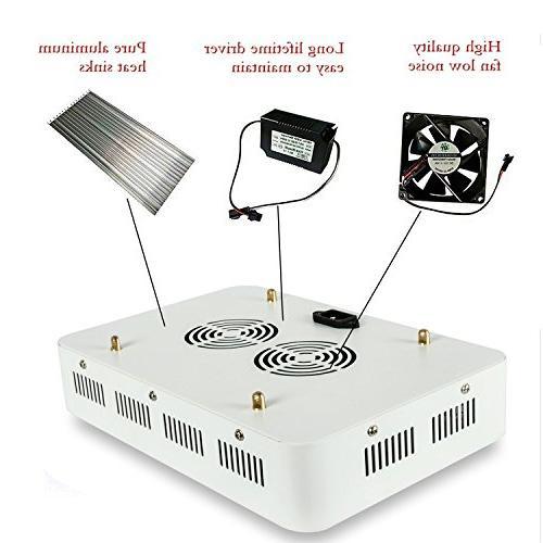 UNIFUN LED Light E27 Bulb Plant Lights Lamp for