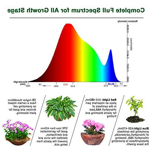 YGROW LED Full Spectrum Grow for Indoor Plants and Flower with Heatproof Casing 3500K