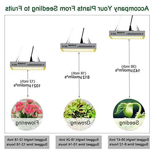 YGROW Full 600W,Reflector-Series Grow Lights for Indoor Plants Veg and with Heatproof