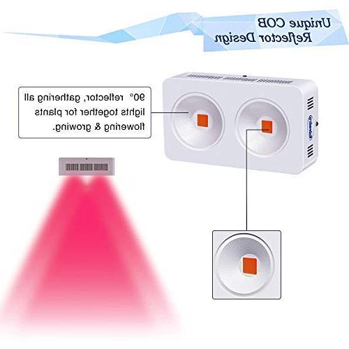 Roleadro Grow Full Spectrum COB Light for Veg