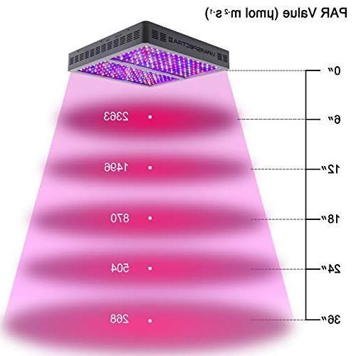VIPARSPECTRA UL Certified 1200W Grow Light Full Spectrum for Indoor Plants