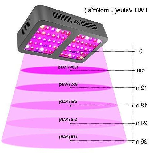 MAYGROW Reflector-Series 600W LED Plant Light, Thermometer Adjustable Double for Veg and
