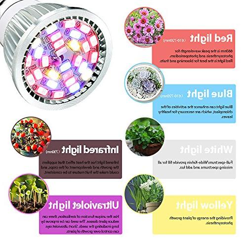Grow LED plant light grow lights Full Grow lamp Plants, Plant Vegetables, Greenhouse Pack of