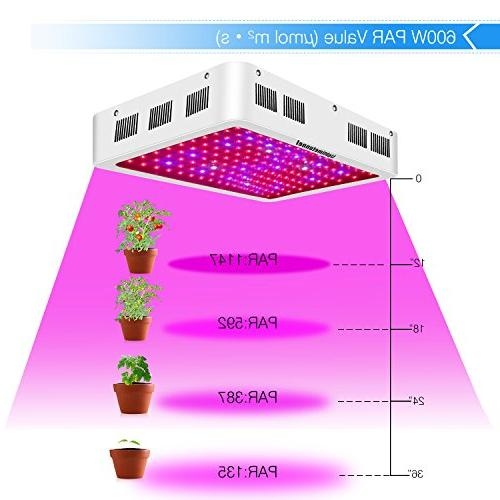 Lightimetunnel Light,600w Full Growing Light Fixtures for Hydroponic Indoor Veg Flower Working