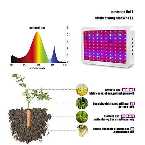 - Full Spectrum Grow Light for Plants with Rope, UV Veg