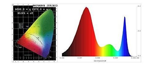 TopoGrow LED 600W Light Kit Grow + Inline Fan Kit