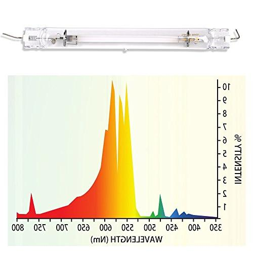 1000 HPS Grow Light Bulb Double-Ended HID Bulb for Plants,High Spectrum on Hydroponics