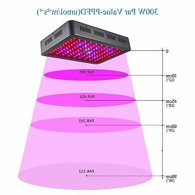 Lightimetunnel Light, 300W