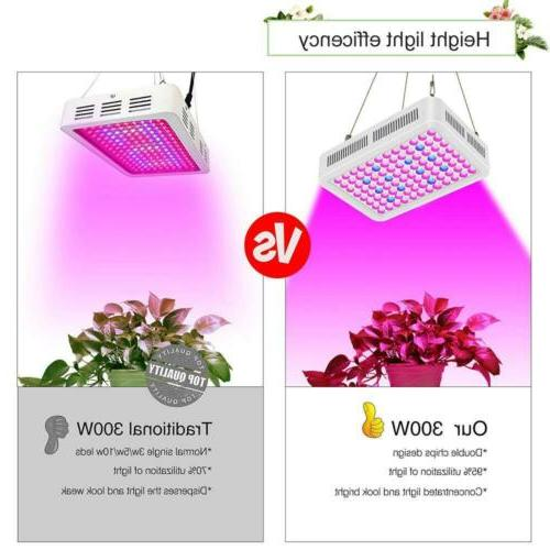 LED Grow ,Lightimetunnel Lamp with...