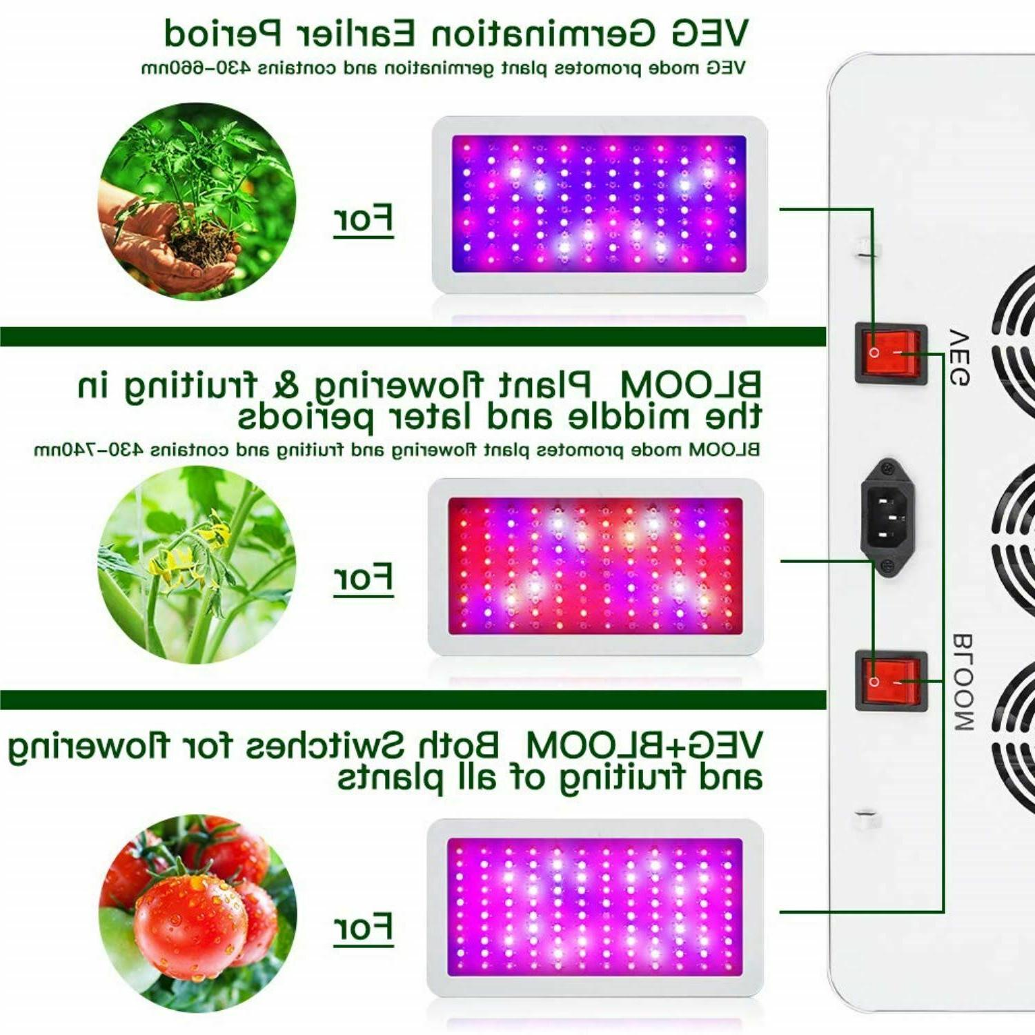 LED Grow Light Full Spectrum Plants 1200W Thermometer Humidity