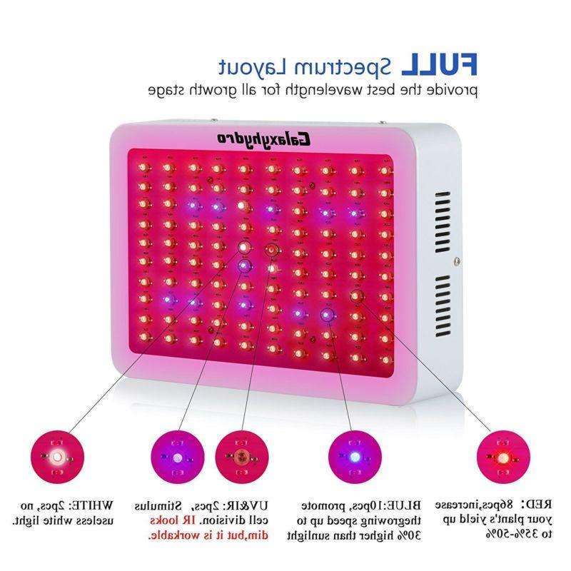 Roleadro LED Grow Light, Galaxyhydro Series 300W Indoor Plant