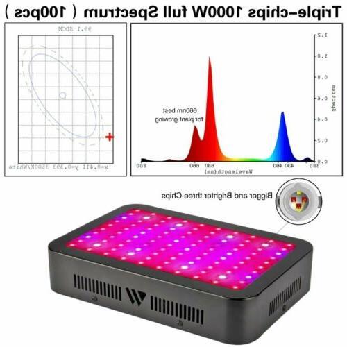 Morsen Led Grow Lights Full Spectrum for Indoor Medical Plant
