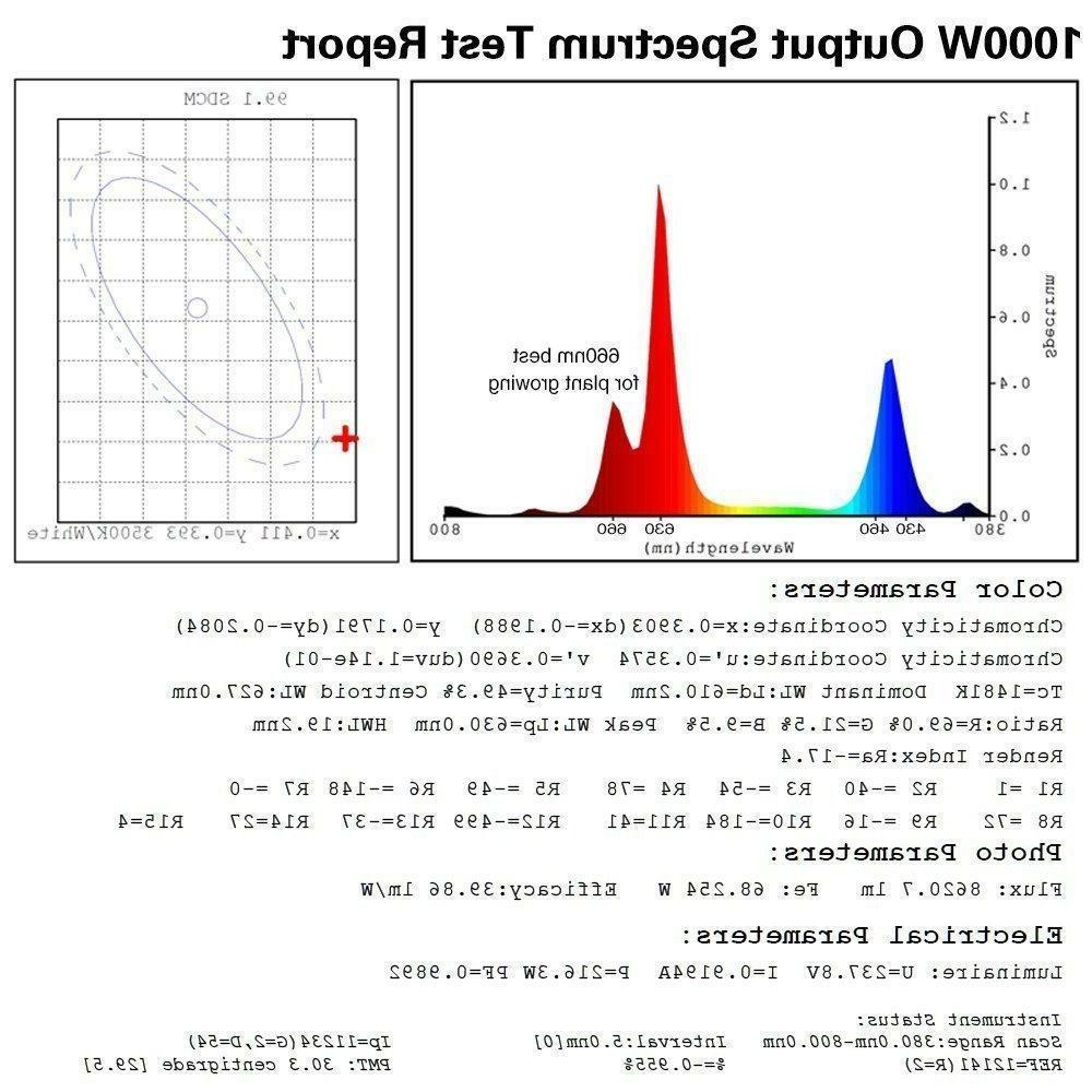 Morsen Series Full Spectrum Led Light Veg Flower