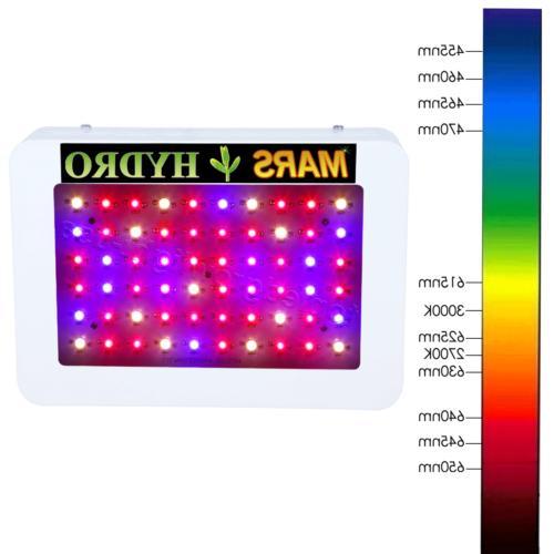 2PCS Mars Grow Spectrum Panel