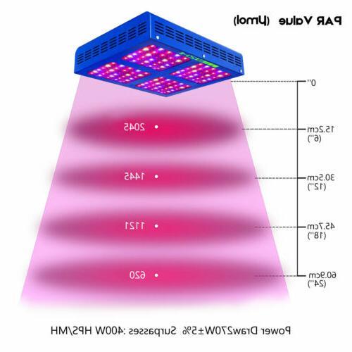 Dimmable 600w Light Full Spectrum For Indoor Plants Bloom Panel