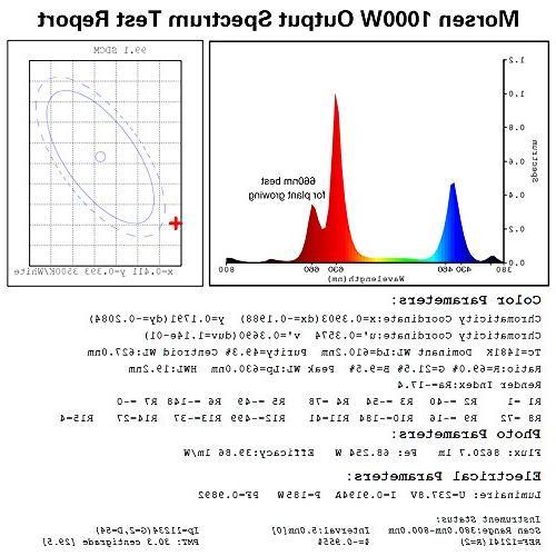 Morsen 1000W Spectrum Grow Lamp Chip for Indoor Plant