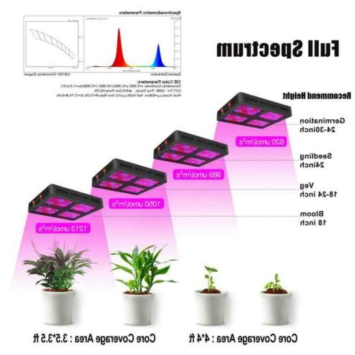 Phlizon Newest 2200W Plant Grow Humidity...