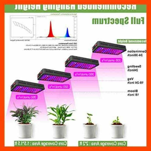 Grow Light W Humidity