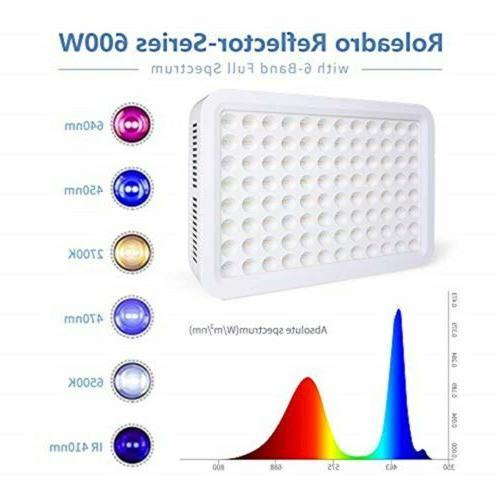 Roleadro Plant 600W LED Light Full Spectrum HY-60101049