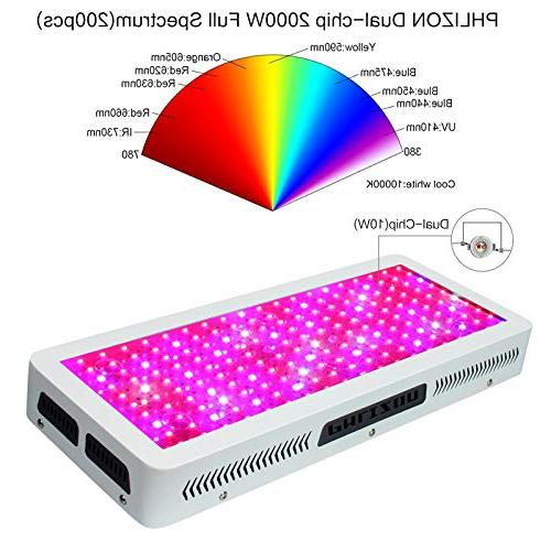 Phlizon 2000W Power Plant Grow Light,with Thermometer Monitor,with Adjustable