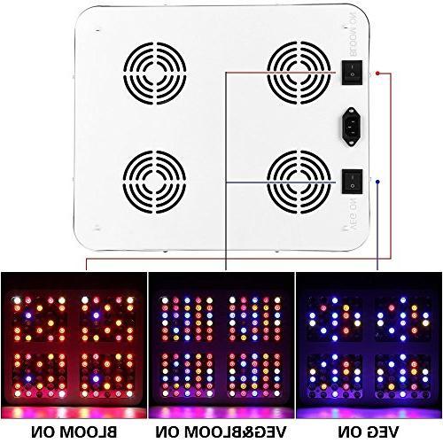 Morsen 1200W LED Grow Light Full Grow Light Reflector Indoor